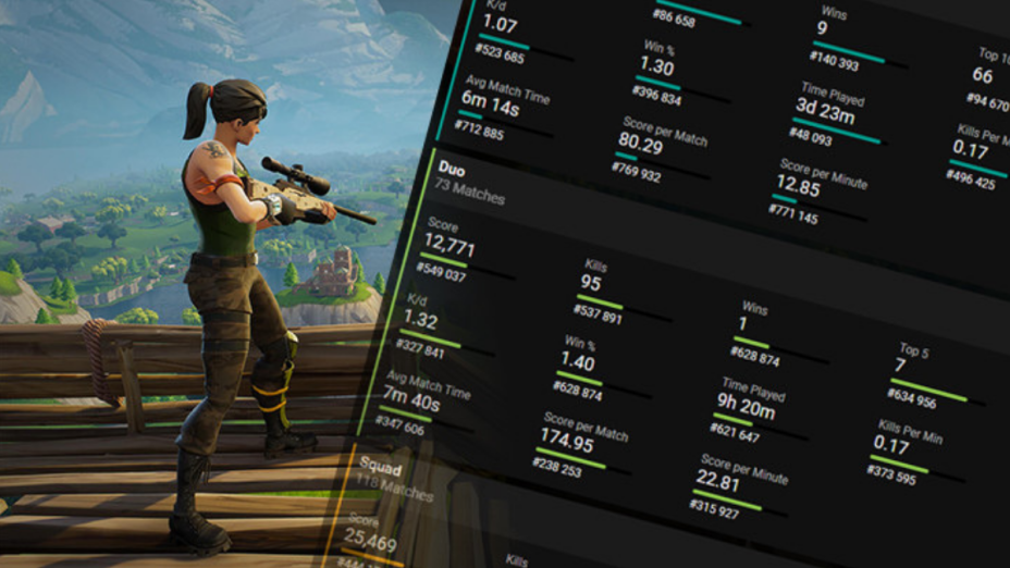 Fortnite Tracker: Events, Leaderboards and Player Stats